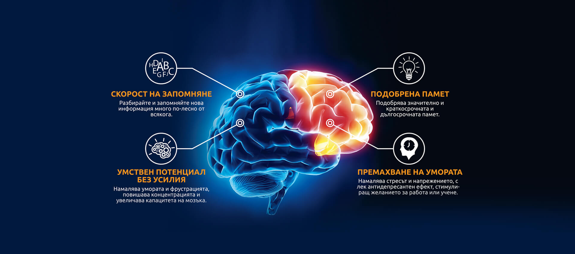 мозъчни стимуланти